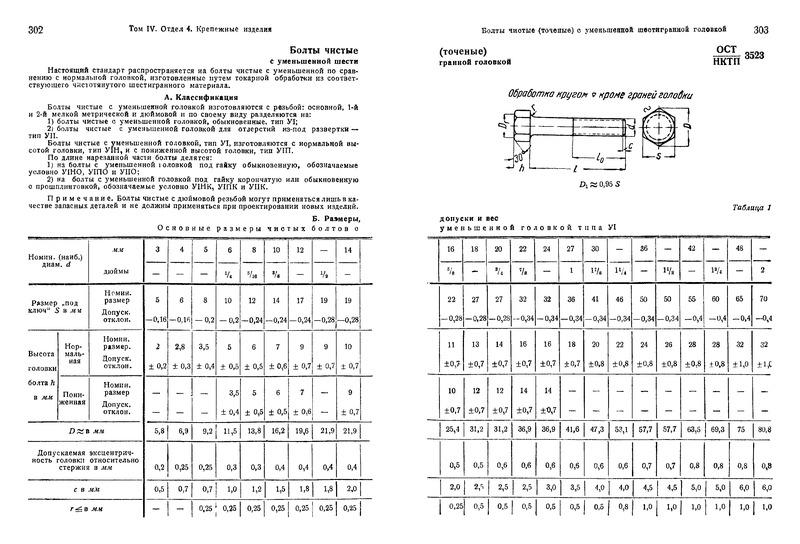 ОСТ НКТП 3523 Болты чистые (точеные) с уменьшенной шестигранной головкой