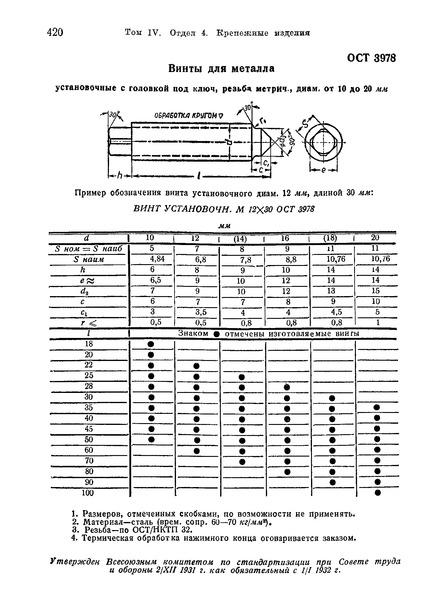 ОСТ 3978 Винты для металла установочные с головкой под ключ, резьба метрическая, диаметром от 10 до 20 мм