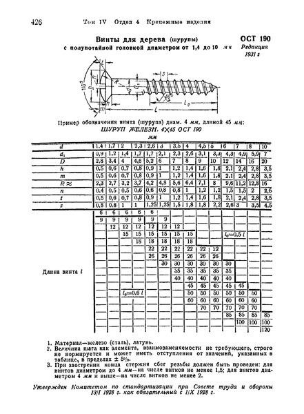 ОСТ 190 Винты для дерева (шурупы) с полупотайной головкой диаметром от 1,4 до 10 мм