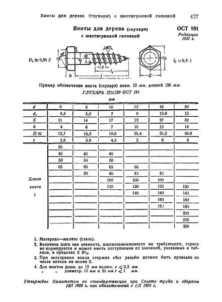 ОСТ 191 Винты для дерева (глухари) с шестигранной головкой