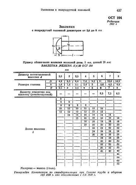 ОСТ 184 Заклепки с полукруглой головкой диаметром от 2,6 до 8 мм