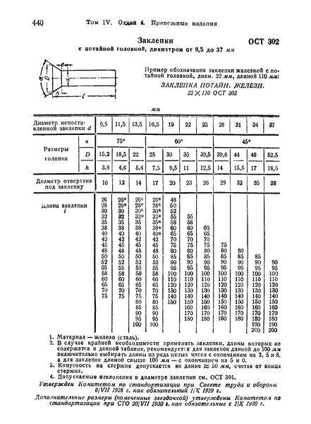 ОСТ 302 Заклепки с потайной  головкой, диаметром от 9,5 до 37 мм