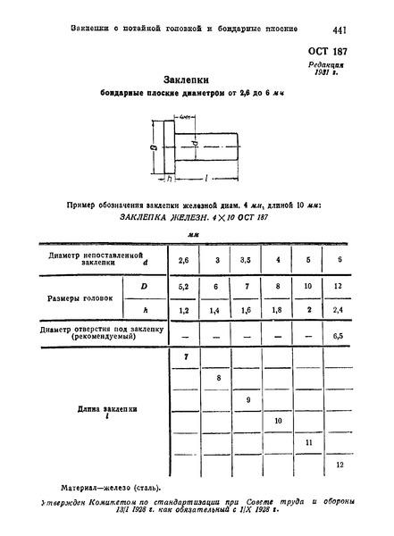 ОСТ 187 Заклепки бондарные плоские диаметром от 2,6 до 6 мм
