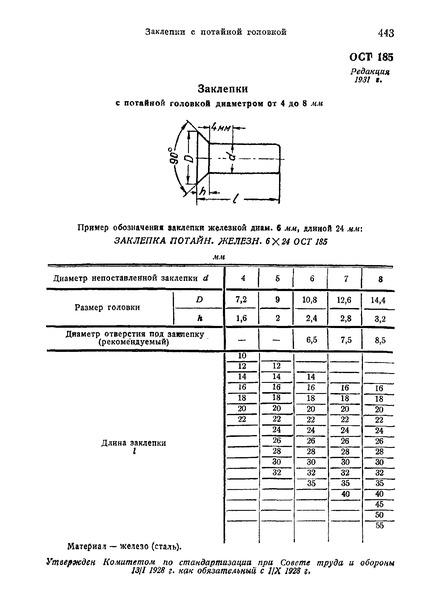 ОСТ 185 Заклепки с потайной головкой диметром от 4 до 8 мм