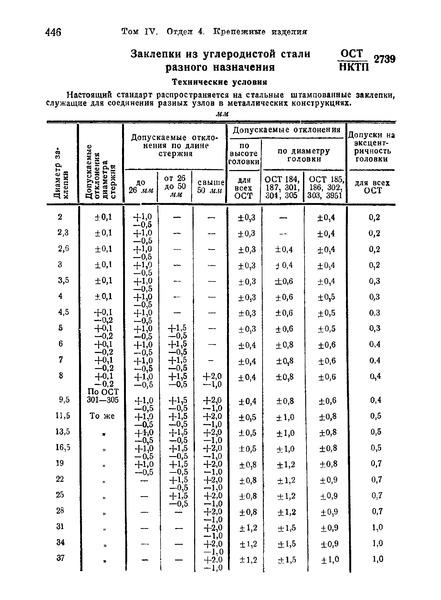 ОСТ НКТП 2739 Заклепки из углеродистой стали разного назначения. Технические условия