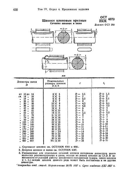 ОСТ НКМ 4079 Шпонки клиновые врезные. Сечение шпонок и пазы