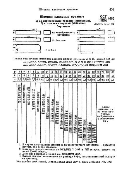 ОСТ НКМ 4080 Шпонки клиновые врезные со скругленными торцами (закладные), с плоскими торцами (забивные). Сортамент