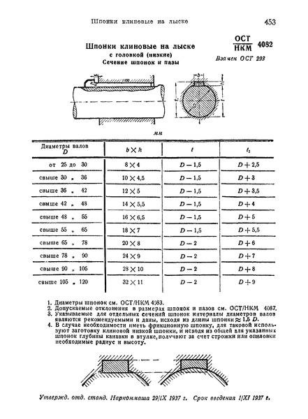 ОСТ НКМ 4082 Шпонки клиновые на лыске с головкой (низкие). Сечение шпонок и пазы