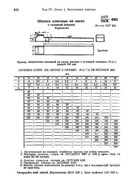 ОСТ НКМ 4083 Шпонки клиновые на лыске с головкой (низкие). Сортамент