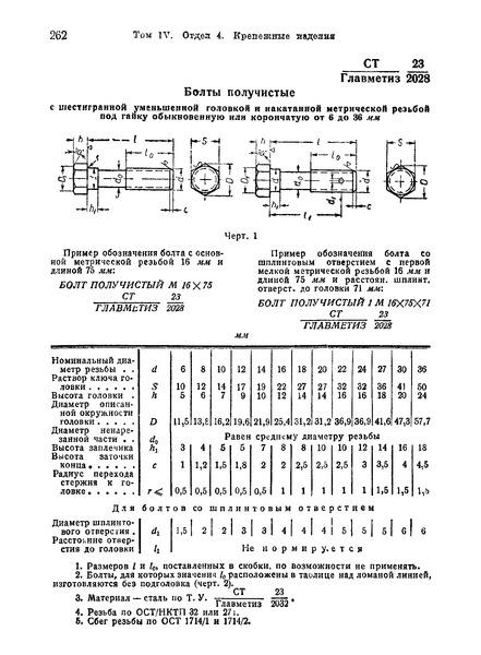 СТ Главметиз 23/2028 Болты получистые с шестигранной уменьшенной головкой и накатанной метрической резьбой под гайку обыкновенную или корончатую от 6 до 36 мм