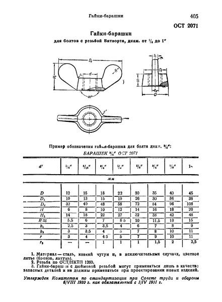ОСТ 2071 Гайки-барашки для болтов с резьбой Витворта, диаметром от 1/4