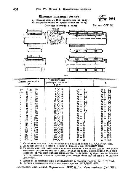 ОСТ НКМ 4084 Шпонки призматические обыкновенные (без крепления на валу), направляющие (с креплением на валу). Сечение шпонок и пазы
