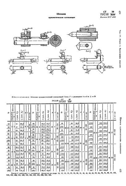 СТ ГУСИП 20/3539 Шпонки призматические скользящие