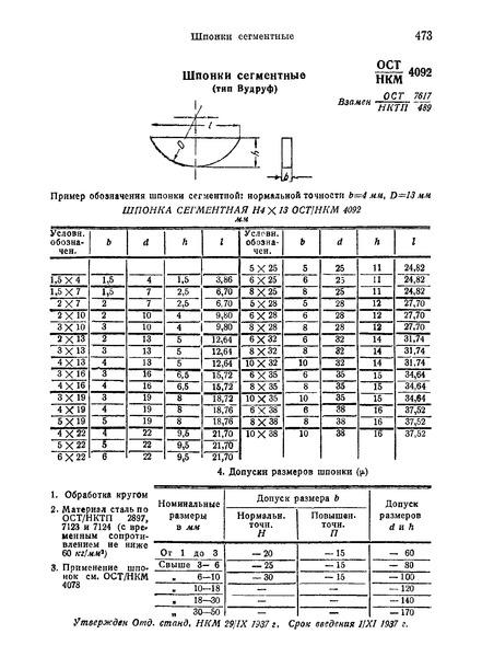 ОСТ НКМ 4092 Шпонки сегментные (тип Вудруф)