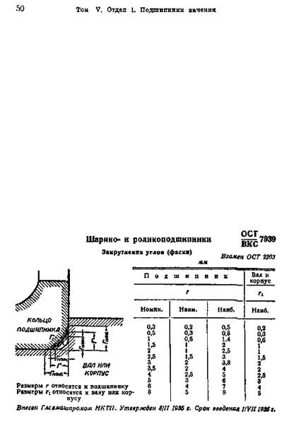ОСТ ВКС 7939 Шарико- и роликоподшипники. Закругления углов (фаски)