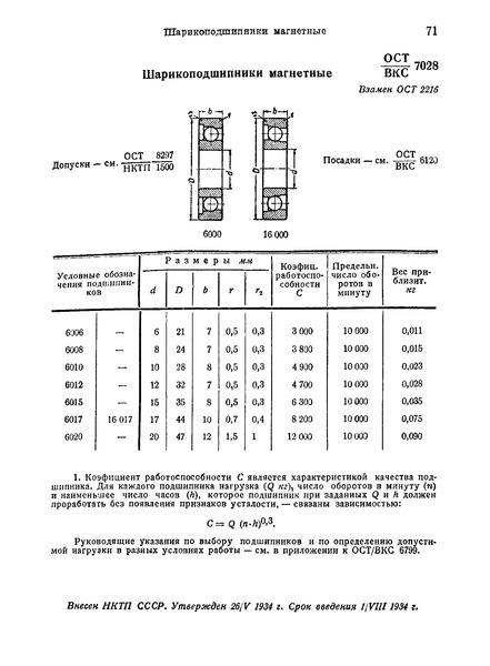 ОСТ ВКС 7028 Шарикоподшипники магнетные