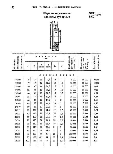 ОСТ ВКС 6772 Шарикоподшипники радиальноупорные
