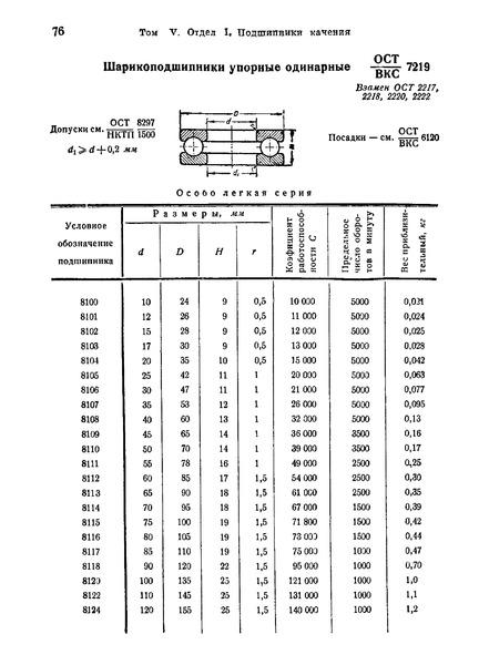 ОСТ ВКС 7219 Шарикоподшипники упорные одинарные