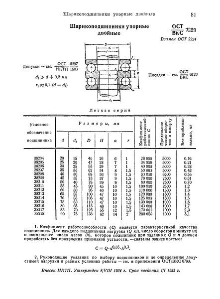 ОСТ ВКС 7221 Шарикоподшипники упорные двойные