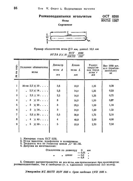 ОСТ НКТП 8200/1167 Роликоподшипники игольчатые. Иглы. Сортамент