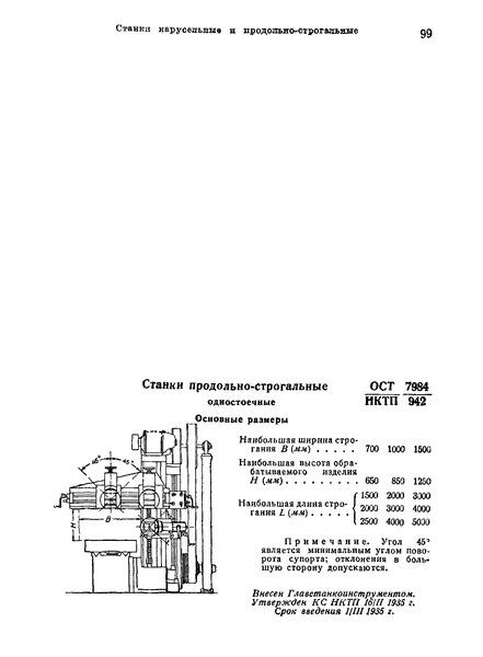 ОСТ НКТП 7984/942 Станки продольно-строгальные одностоечные. Основные размеры