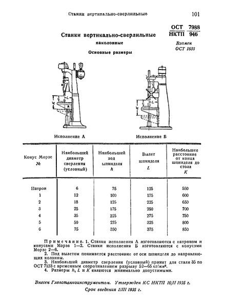 ОСТ НКТП 7988/946 Станки вертикально-сверлильные наколонные. Основные размеры