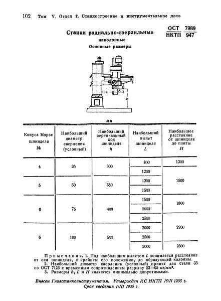 ОСТ НКТП 7989/947 Станки радиально-сверлильные наколонные. Основные размеры