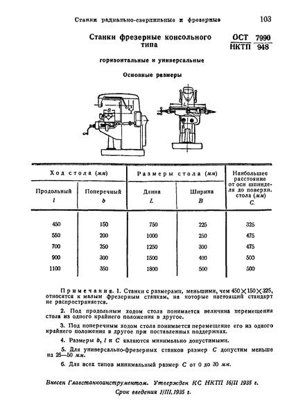 ОСТ НКТП 7990/948 Станки фрезерные консольного типа горизонтальные и универсальные. Основные размеры