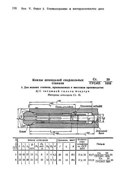 СТ ГУСИП 20/1816 Концы шпинделей сверлильных станков