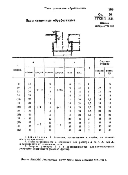 СТ ГУСИП 20/1534 Пазы станочные обработанные