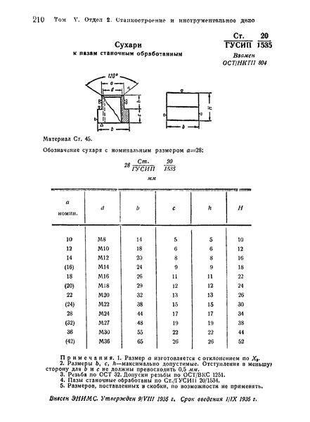 СТ ГУСИП 20/1535 Сухари к пазам станочным обработанным