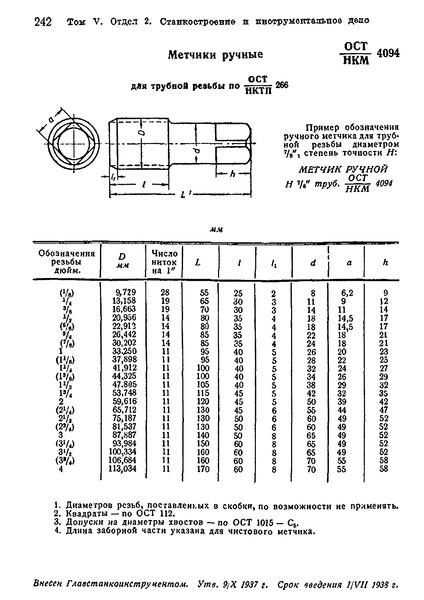 ОСТ НКМ 4094 Метчики ручные для трубной резьбы по ОСТ НКТП 266