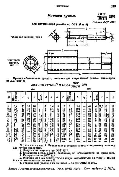 ОСТ НКТП 2504 Метчики ручные для метрической резьбы по ОСТ 32 и 94