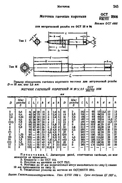 ОСТ НКТП 2506 Метчики гаечные короткие для метрической резьбы по ОСТ 32 и 94