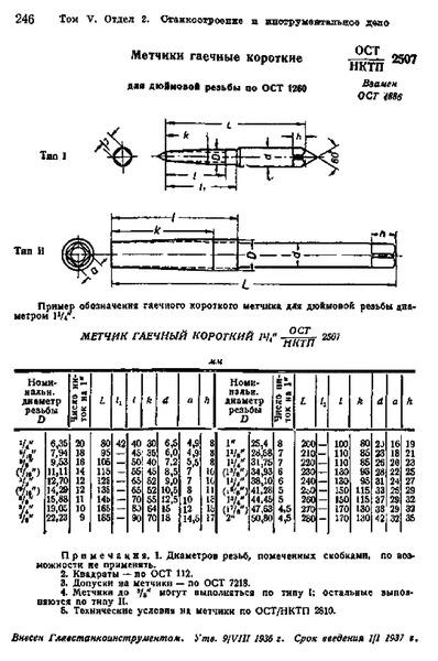ОСТ НКТП 2507 Метчики гаечные короткие для дюймовой резьбы по ОСТ 1260