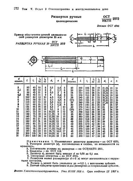 ОСТ НКТП 2512 Развертки ручные цилиндрические