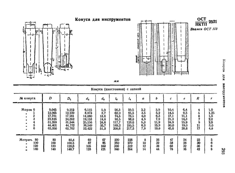 ОСТ НКТП 2521 Конуса для инструментов