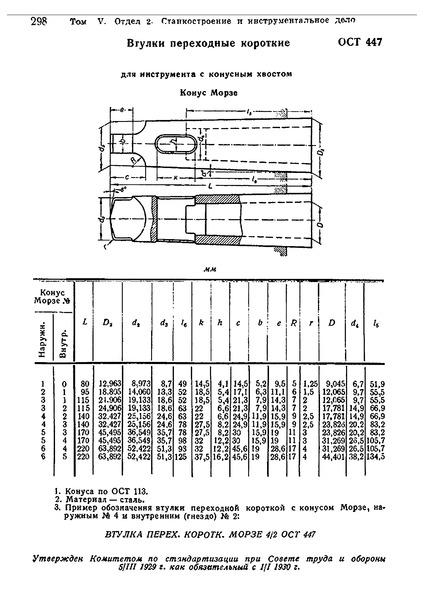 ОСТ 447 Втулки переходные короткие для инструмента с конусным хвостом. Конус Морзе