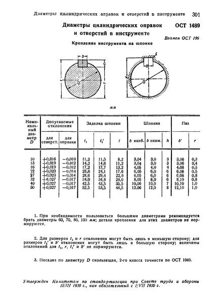 ОСТ 1489 Диаметры цилиндрических оправок и отверстий в инструменте. Крепление инструмента на шпонке