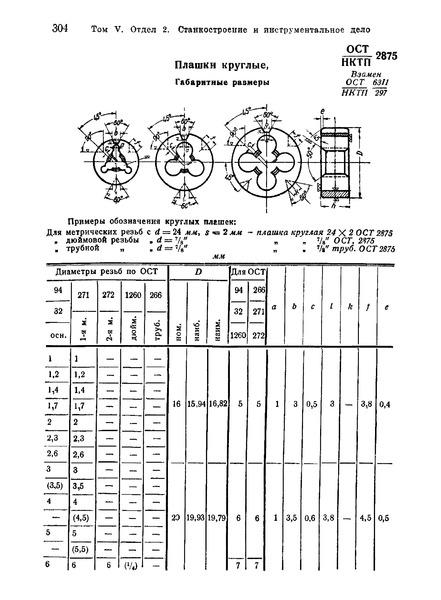 ОСТ НКТП 2875 Плашки круглые. Габаритные размеры