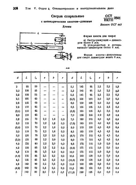 ОСТ НКТП 2501 Сверла спиральные с цилиндрическим хвостом - длинные