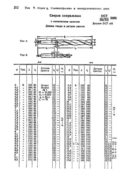 ОСТ НКТП 2503 Сверла спиральные с коническим хвостом. Длины сверл и детали хвоста