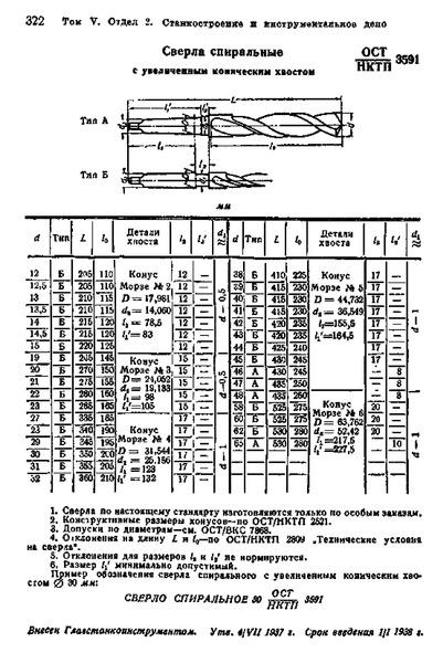 ОСТ НКТП 3591 Сверла спиральные с увеличенным коническим хвостом