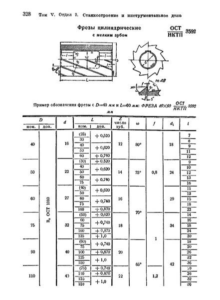 ОСТ НКТП 3592 Фрезы цилиндрические с мелким зубом