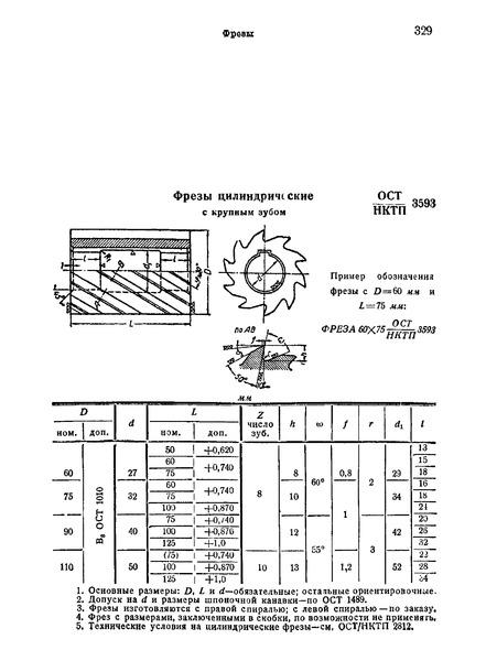 ОСТ НКТП 3593 Фрезы цилиндрические с крупным зубом