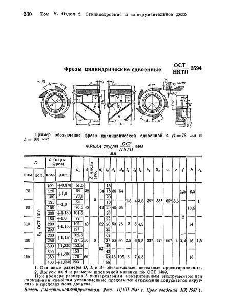 ОСТ НКТП 3594 Фрезы цилиндрические сдвоенные