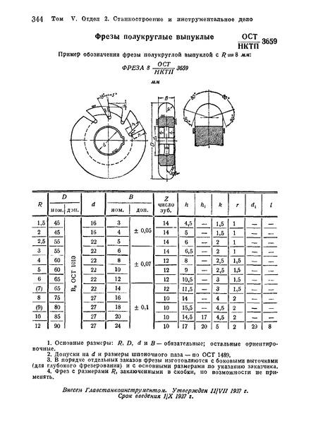 ОСТ НКТП 3659 Фрезы полукруглые выпуклые