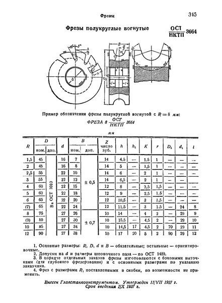ОСТ НКТП 3664 Фрезы полукруглые вогнутые