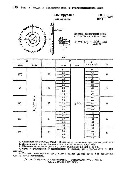 ОСТ НКТП 3602 Пилы круглые для металла