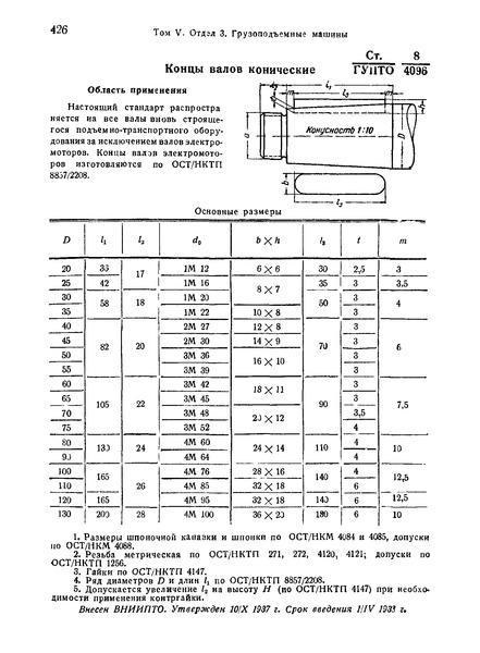 СТ ГУПТО 8/4096 Концы валов конические. Область применения